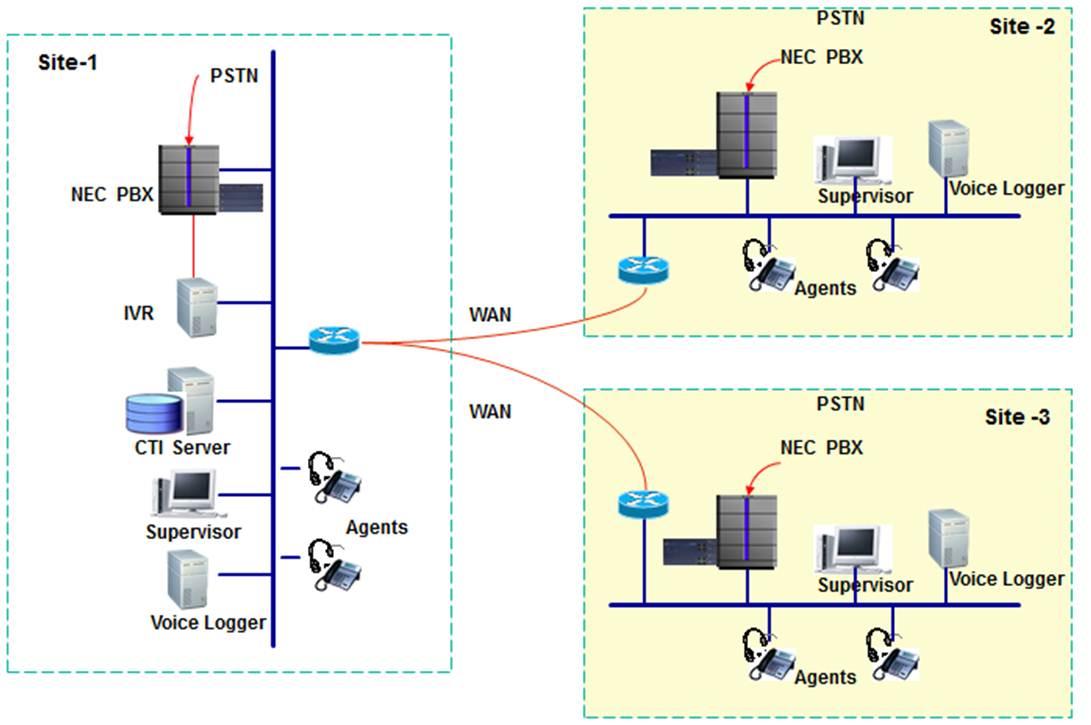 电路 电路图 电子 设计 素材 原理图 1091_725